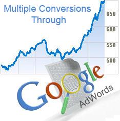 Google AdWords Werbung