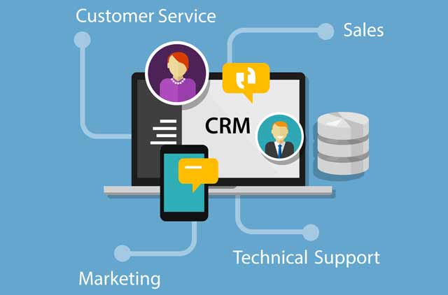 Customer Relationship Management & CRM Software